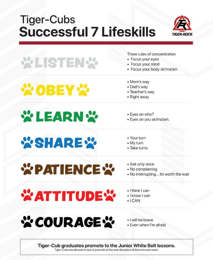 Successful7